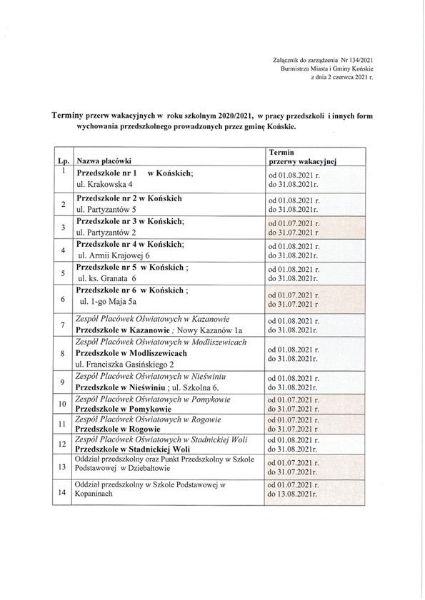 Terminy przerw wakacyjnych w roku szkolnym 2020/2021